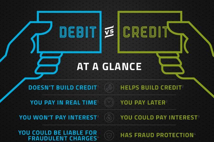 اختيار نوع كود البين Debit  أو Credit